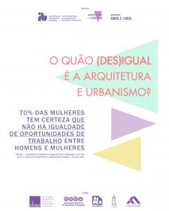 Quão (des)igual é a arquitetura e urbanismo?